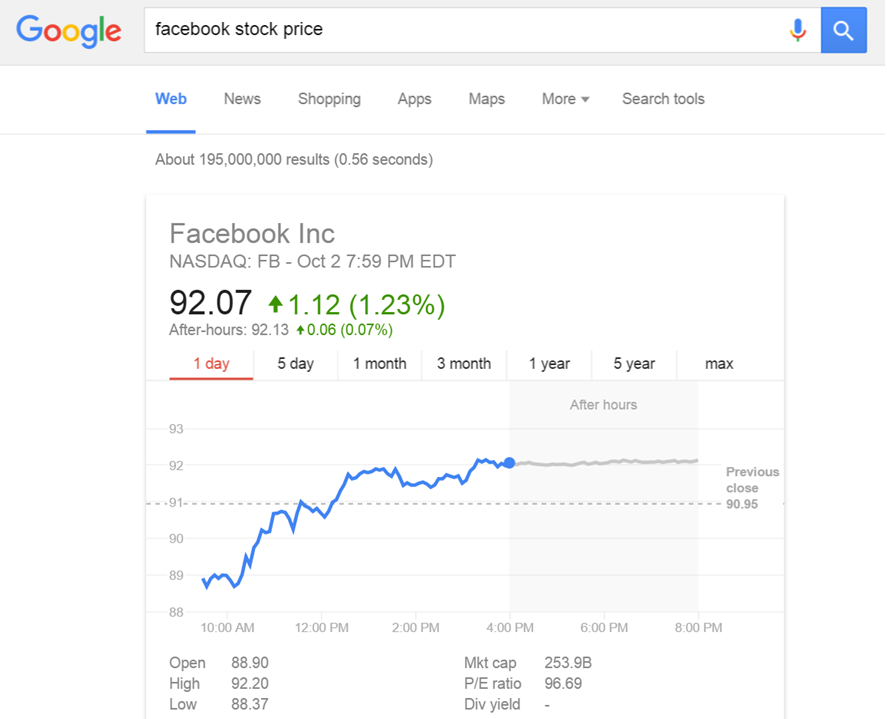 12-amazing-functions-of-google-you-should-start-using-stock-data