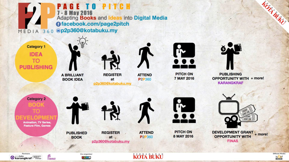 kota-buku-to-organise-worlds-first-publishing-to-media-360-pitching-competition
