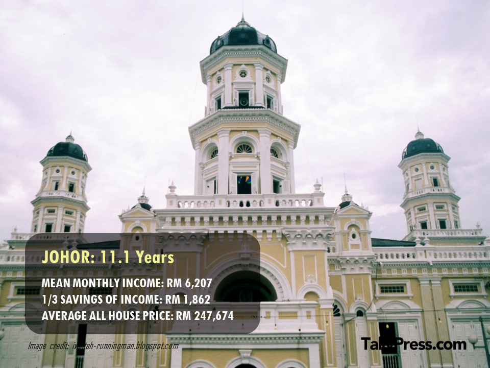 Johor - How Long You Would Need To Save To Buy a Property .jpg