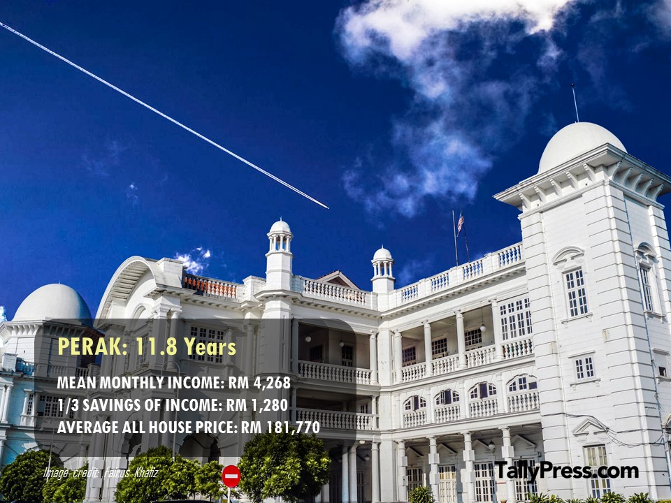 Perak - How Long You Would Need To Save To Buy a Property.jpg