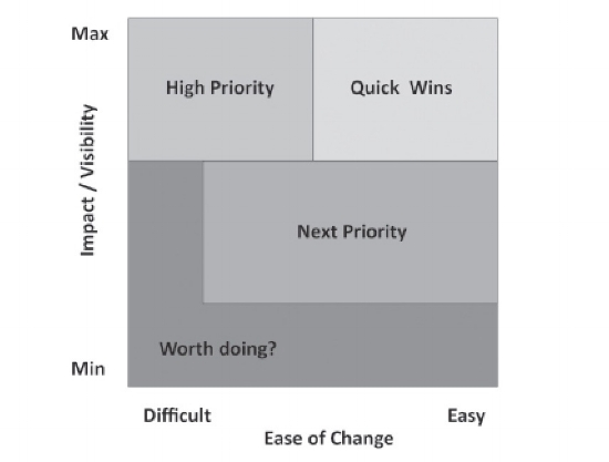 Priority Matrix.jpg