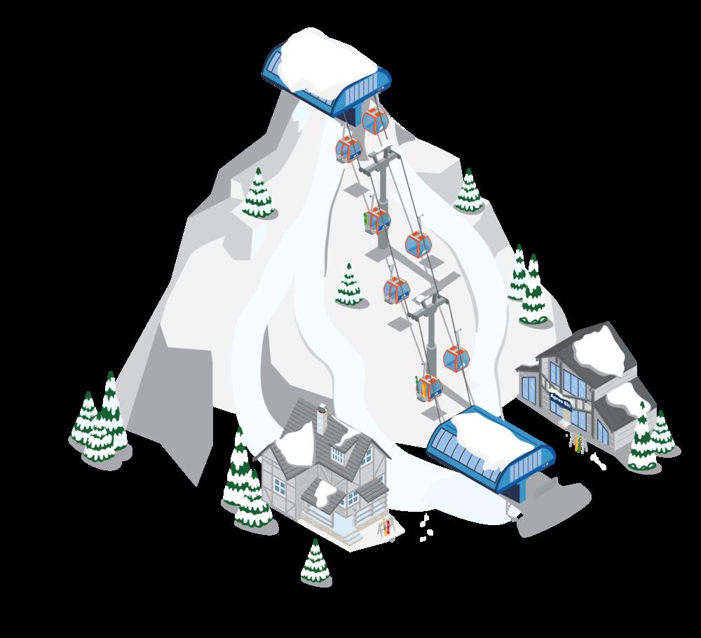 ExtenData Ski & Hospitality Solutions Visibility Tracking Lift Access