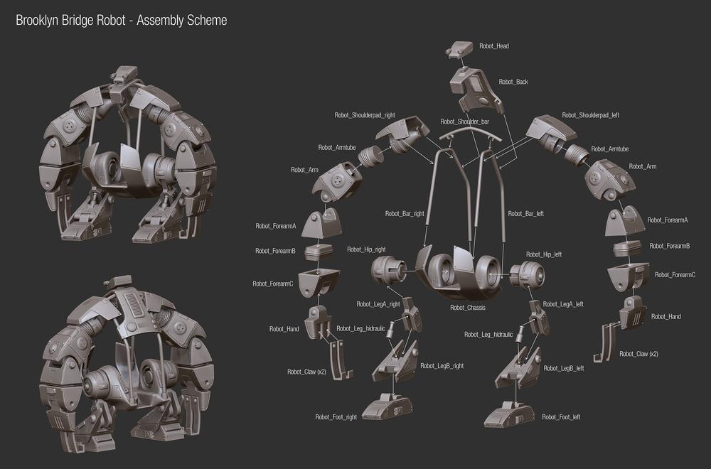 BrooklynBridgeRobot_AssemblyScheme.jpg