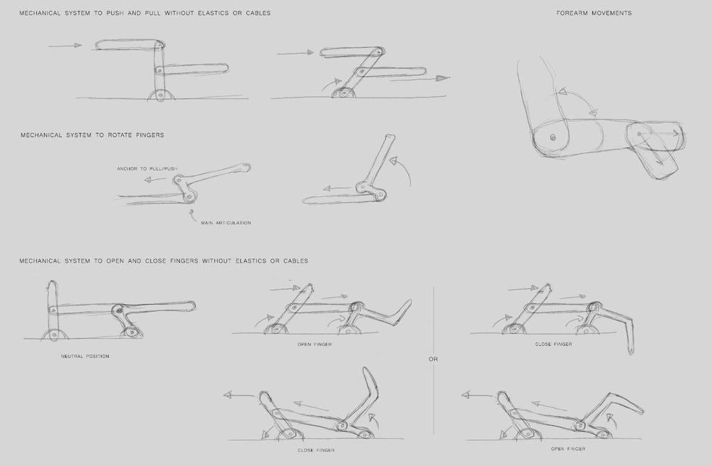 Robohand_Sketch_page01.jpg