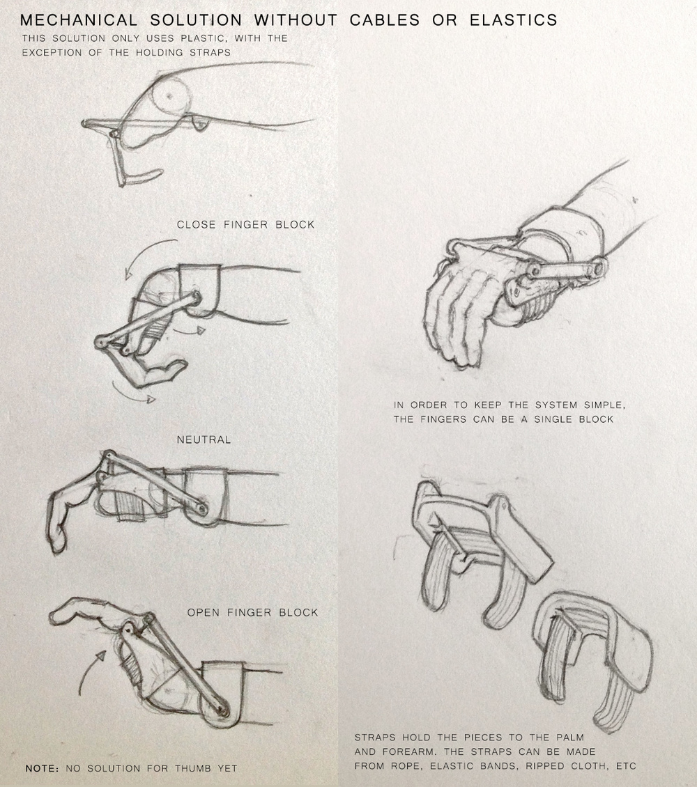 Robohand_Sketch_page02.jpg