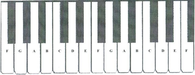 Organ Piano Drawing Color to Draw The Keyboard