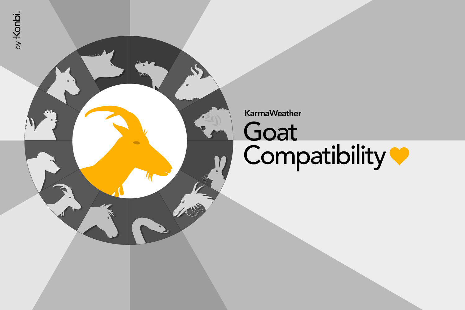 Goat Compatibility With The 12 Chinese Zodiac Signs