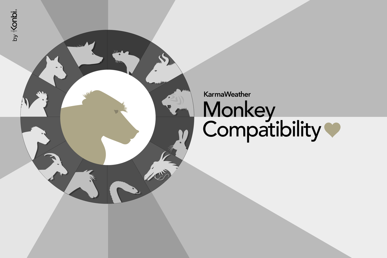 Monkeys Love Compatibility With The 12 Chinese Zodiac Signs