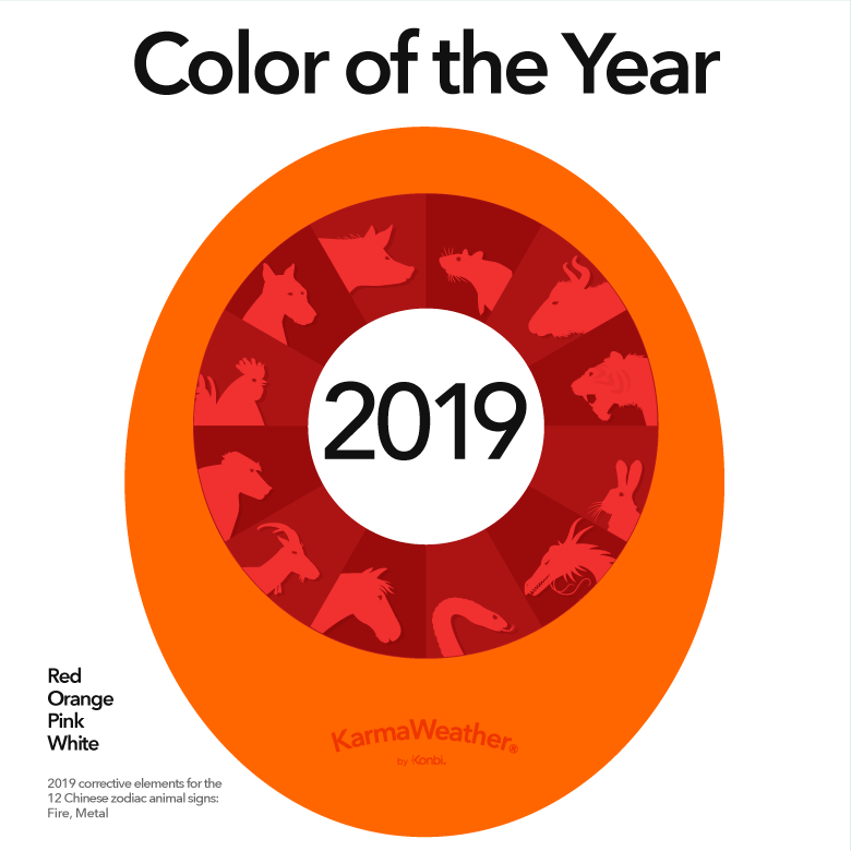 2019 color of the years chart
