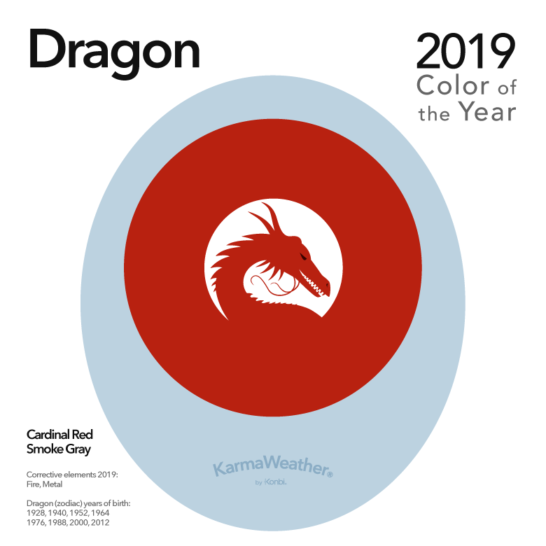 Image result for color of the year 2019 dragon karmaweather