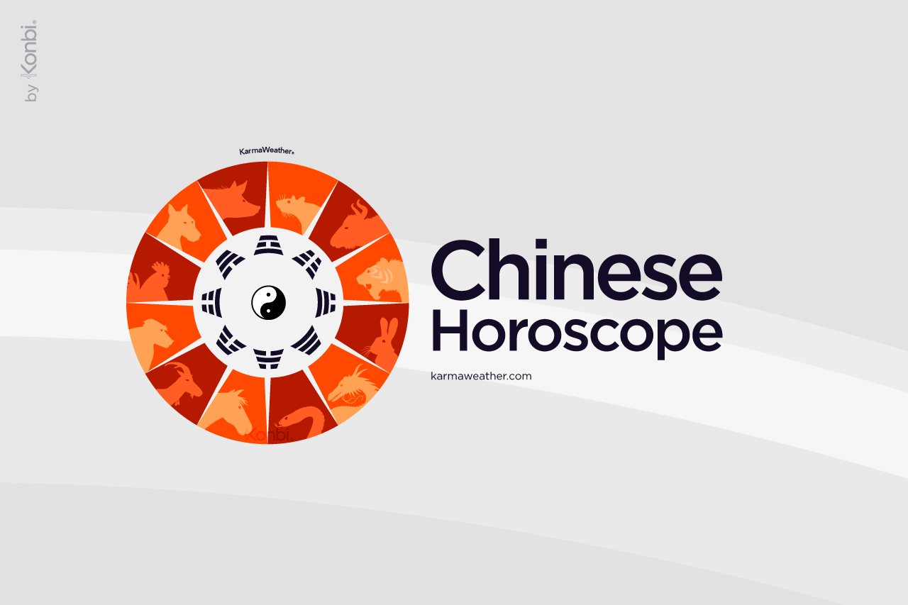 Chinese zodiac - Chinese horoscope, 12 animal signs