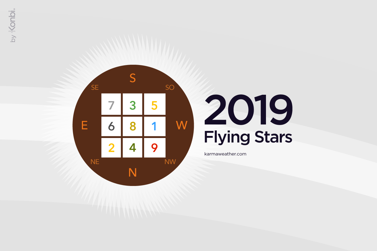 Feng Shui 2019 flying stars - Chart, Directions, Cures