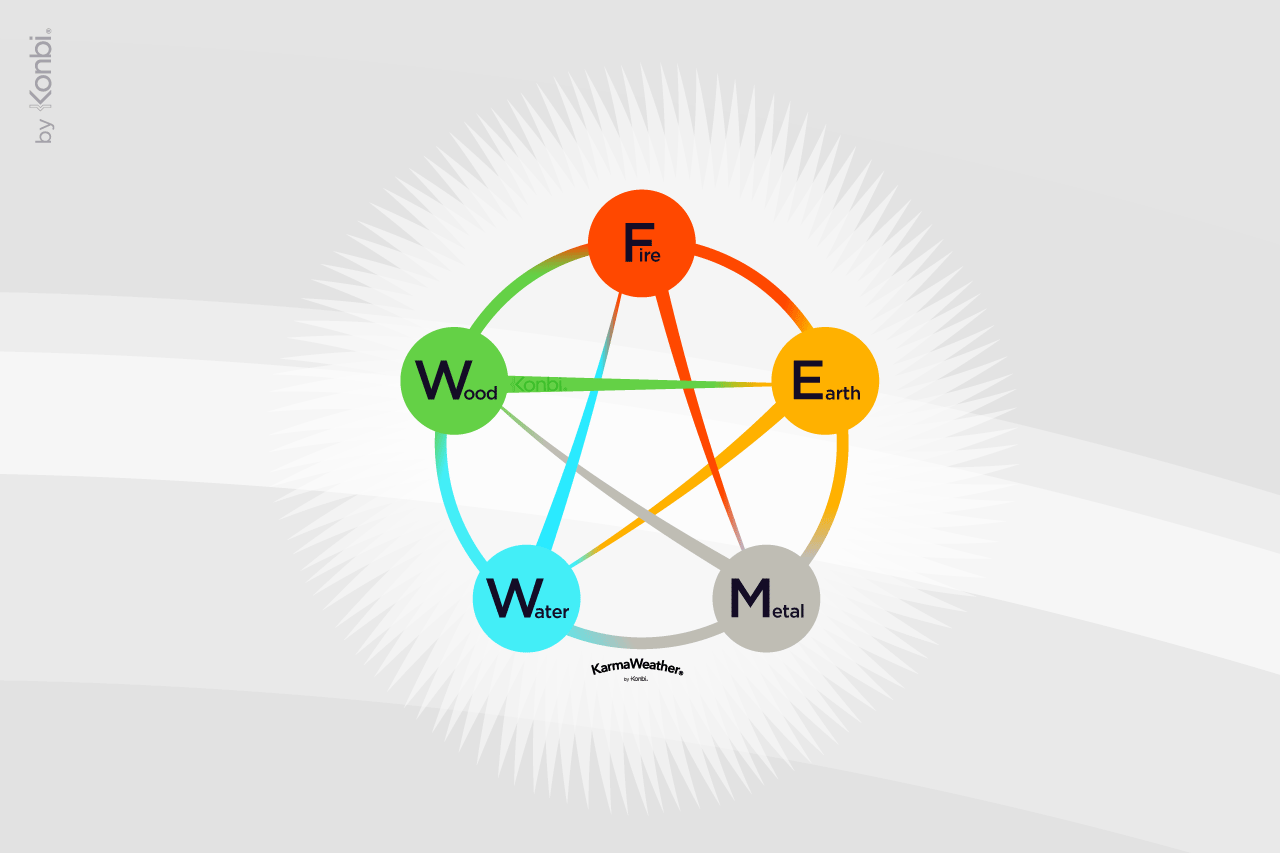 fee68856e2355 The 5 elements of Nature