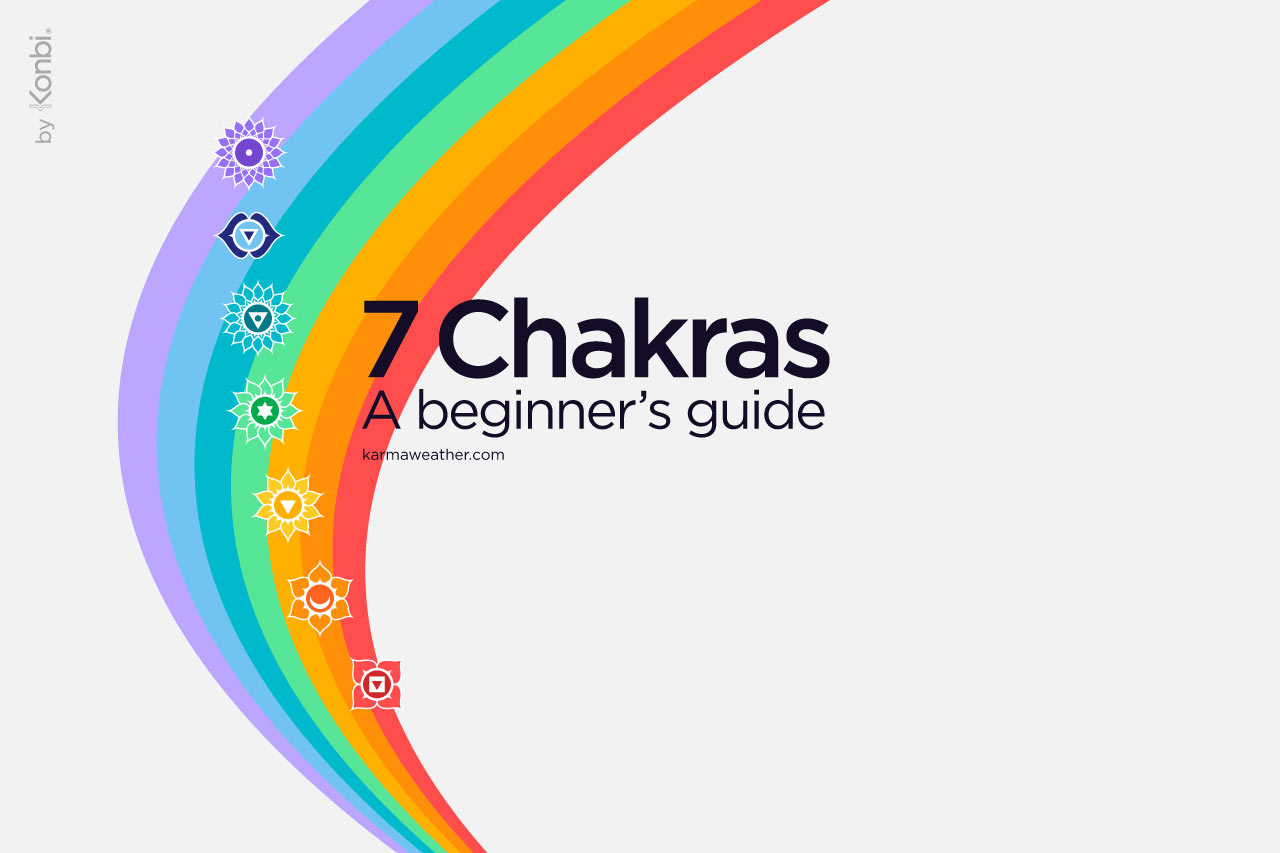What Are The 7 Chakras Beginner Guide Karmaweather