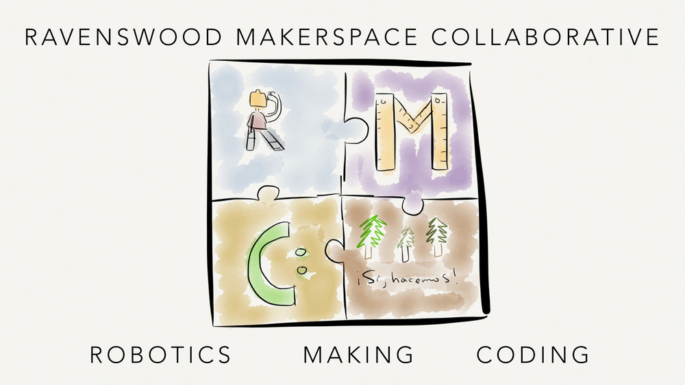 Makerspace project (Keynote - original).003.jpg