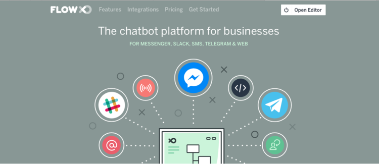 Chatbots for your Small Business