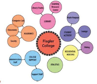 FLAGLER_5.JPG