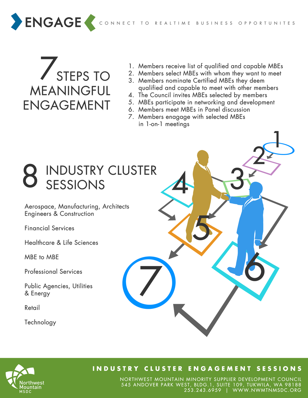 7-Steps-to-Engagement.png