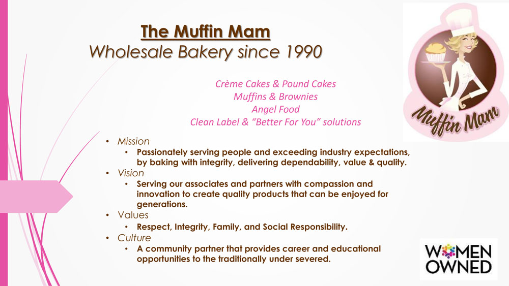 2017-Intro-Muffin-Mam-Story-and-Capability-Overview-1.jpg