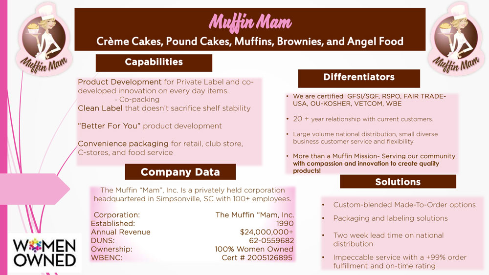 2017-Intro-Muffin-Mam-Story-and-Capability-Overview-4.jpg