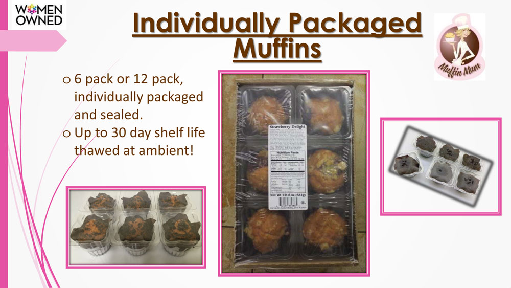 2017-Intro-Muffin-Mam-Story-and-Capability-Overview-8.jpg