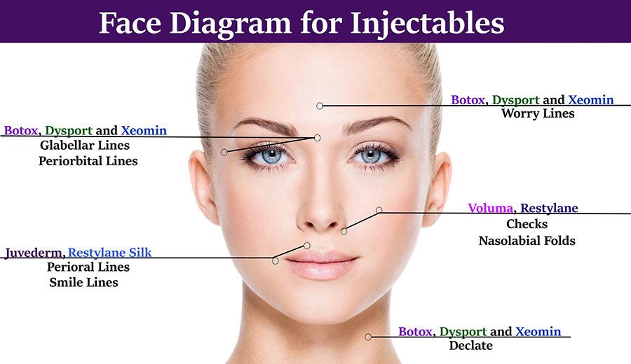 Cosmetic Injections  U2014 Vis  U00e0 Vis Day  U0026 Med Spa