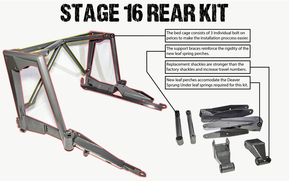 NEW PRODUCT RELEASE - Stage 16 Suspension System - 2015+ Ford F150 ...