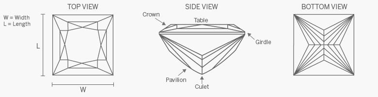 Princess Cut Diamond Proportions View