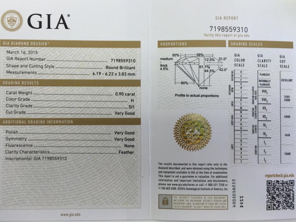 GIA Diamond Certificate (Dossier).