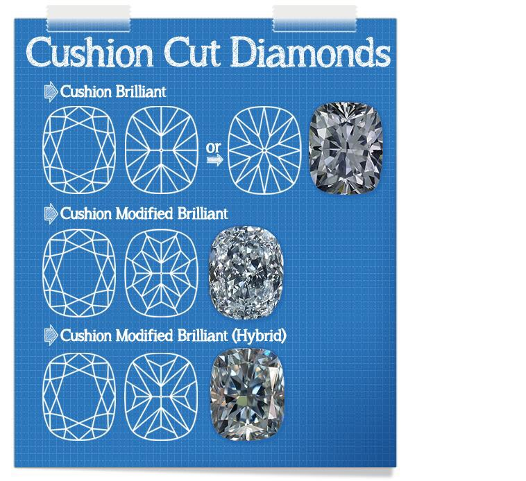 There are many different cushion cuts available in the market; make sure you choose the right one.