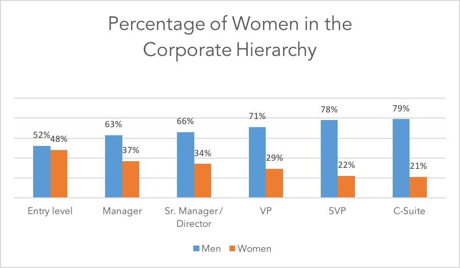 gender-bias-chart.jpg