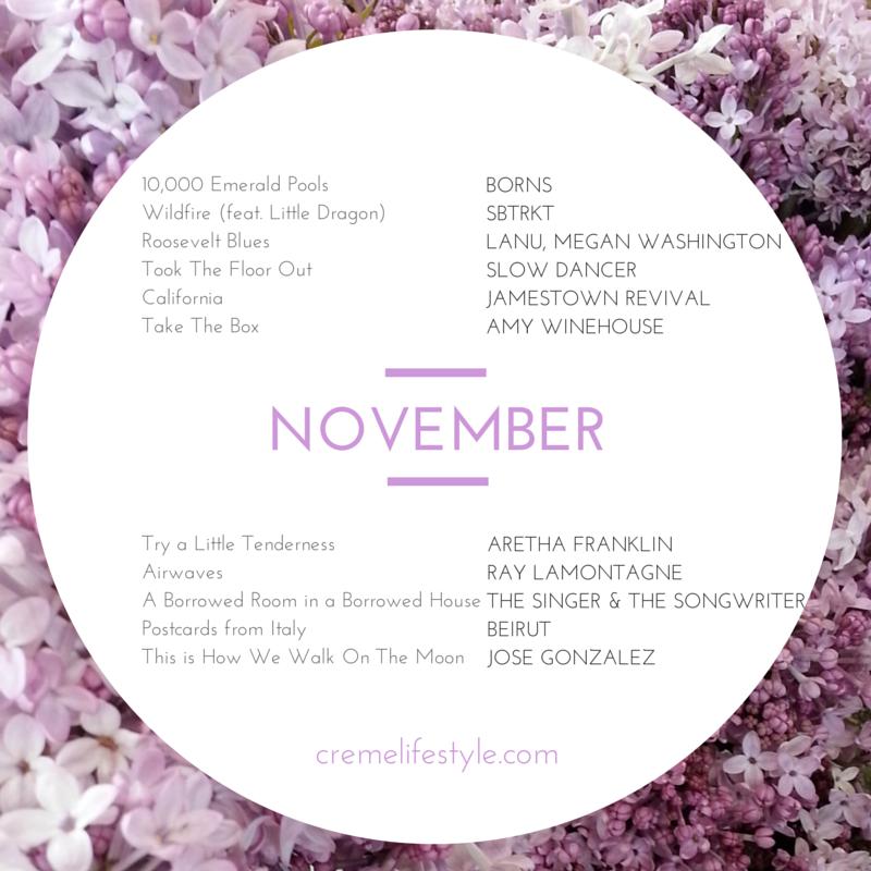 Creme Playlist November