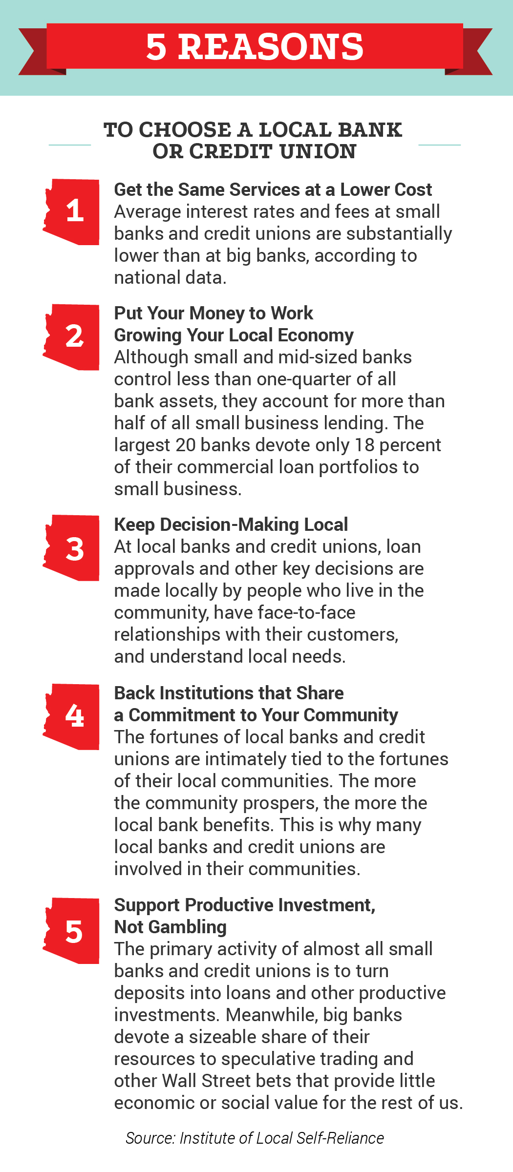 CommunityBankingMonth-2016-SMShare3