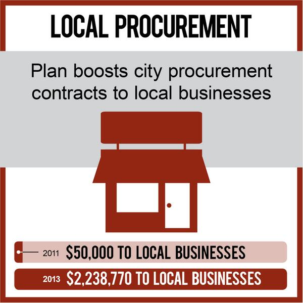 local procurement city of phoenix