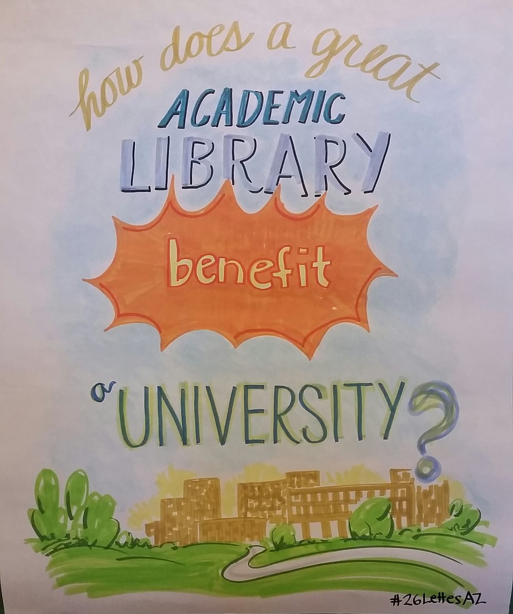 The Academic Library Poster was created by Sarah Spencer of 26 Letters Graphic Recording Studio. Sharon connected with her through Local First AZ's Business Directory and she worked with Do Good, Be Good on a retreat that Sharon facilitated for NAU's Cline Library this summer.