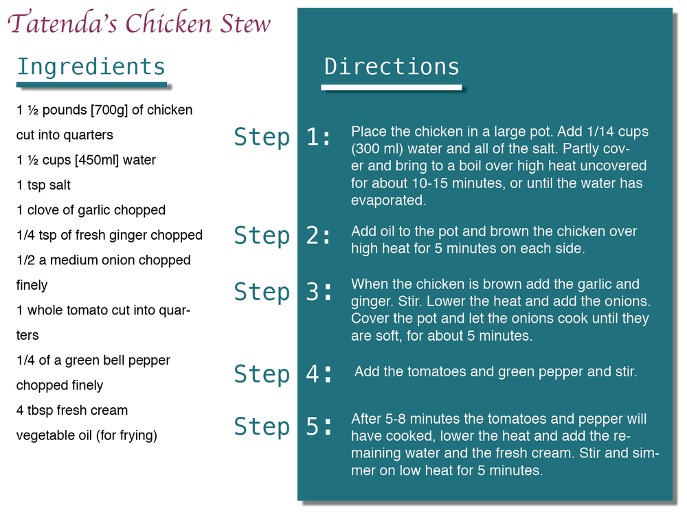 Tatenda's Chicken Stew Recipe.png