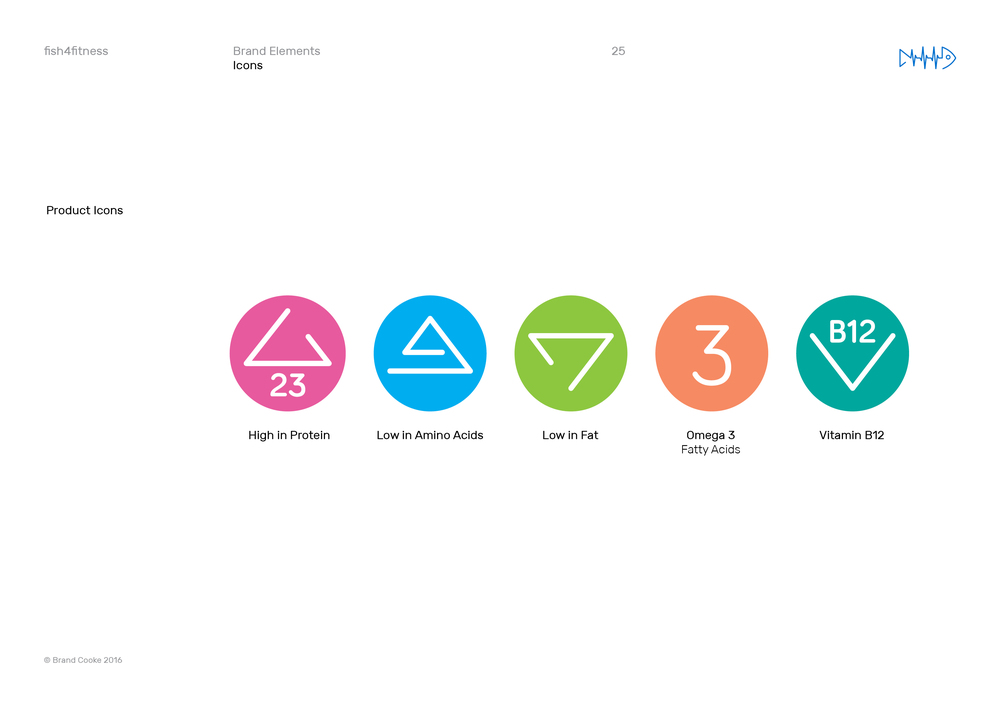 Product Symbols