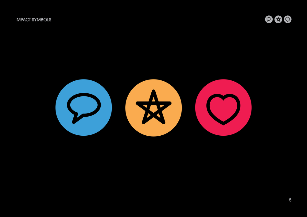 Gain Gig Give Symbols