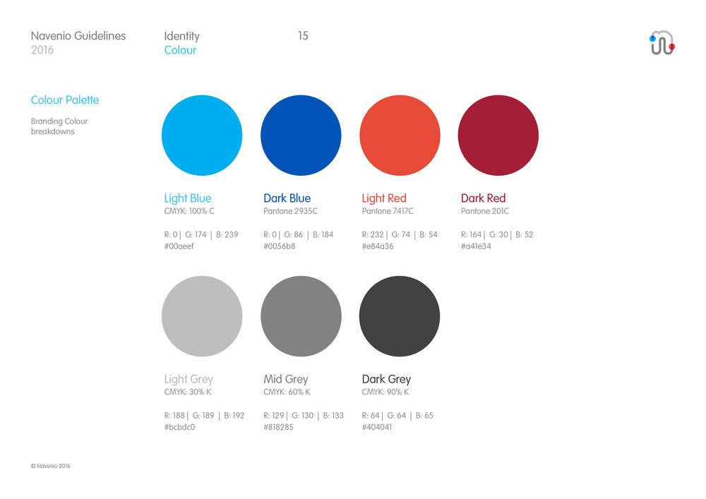 Navenio Guidelines Colour.jpg
