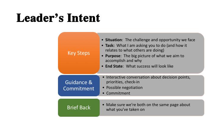 Leader's Intent.png