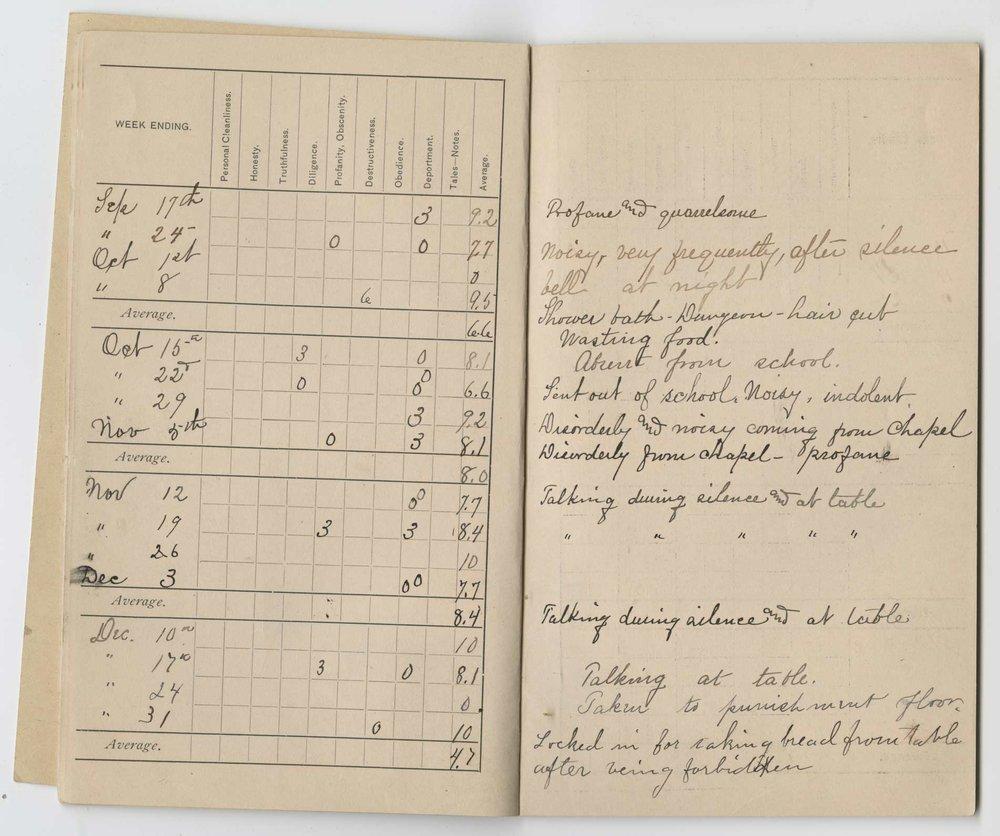 September - December 1898, House of Refuge for Women, Prison Public Memory Project