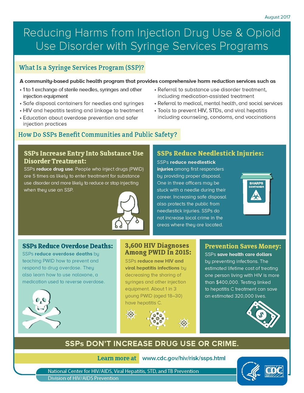 Download and print a fact sheet about the benefits of syringe services programs (.pdf)