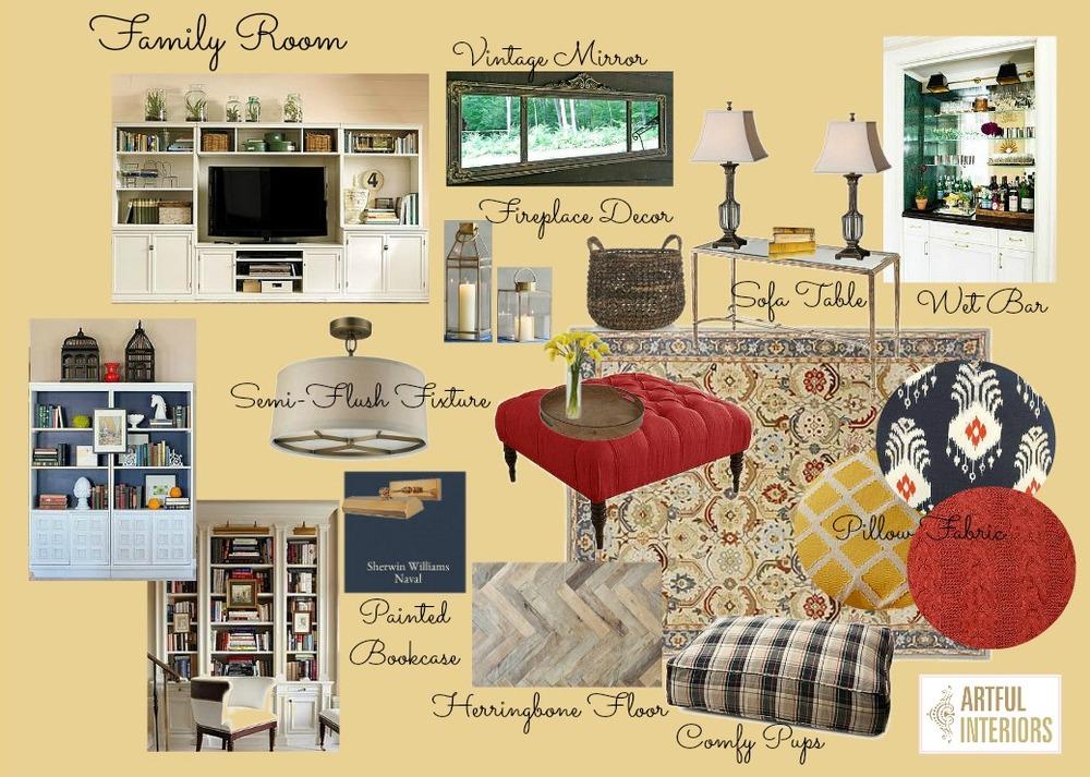 Artful Interiors – Dog Friendly Living Room - Design Board