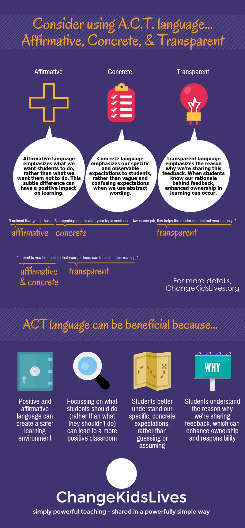 ACT Language.png