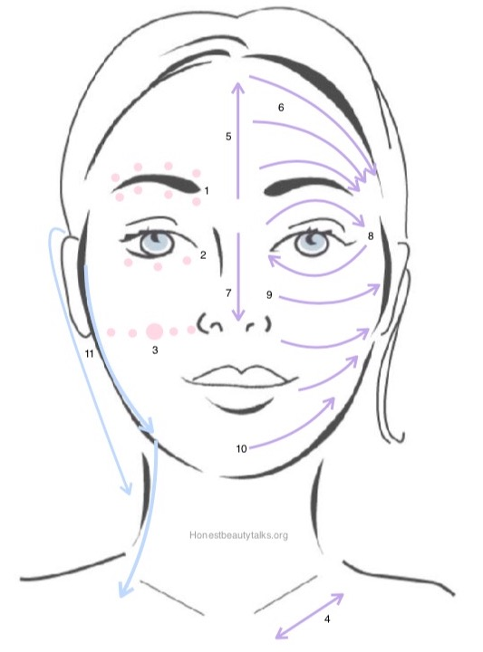 DIY Gua Sha Facial