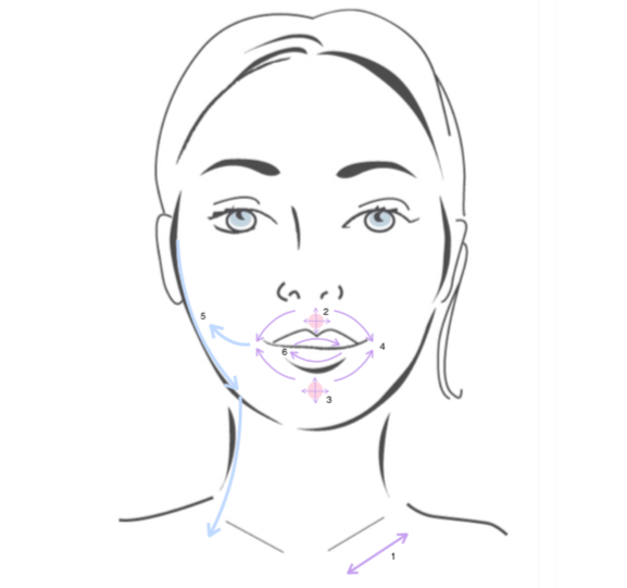 gua sha massage læber og mund furer surmund beautyspace anette poulsen gua sha