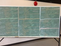 Photo of the chalkboard story points, 2013