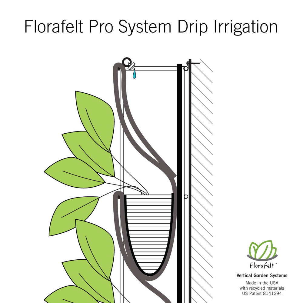 Florafelt Pro System Drip Irrigation Diagram
