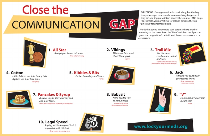 communication-gap-large.jpeg