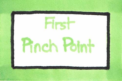 First Pinch Point